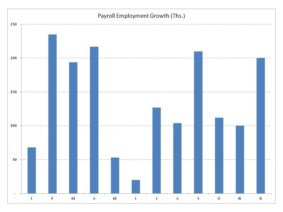 payroll checks ontario payroll tax