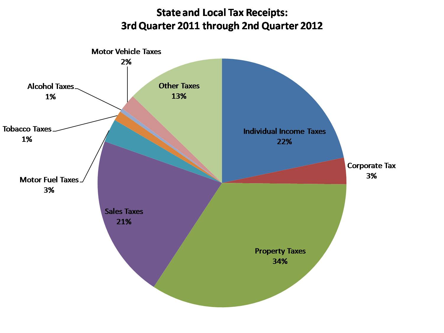 The drop in property taxes that never happened eye on housing nvjuhfo Gallery