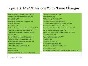 Changing MSA