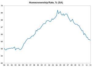 homeownership2