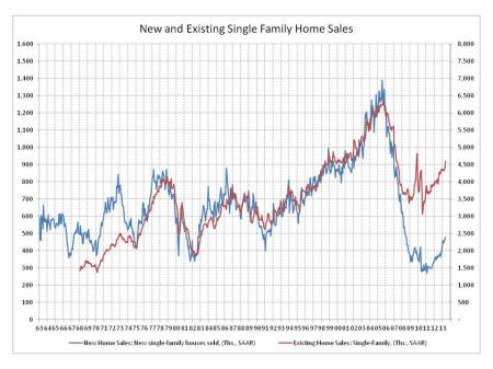 blog housing sales 2013_06
