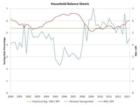 HH balance sheets.png