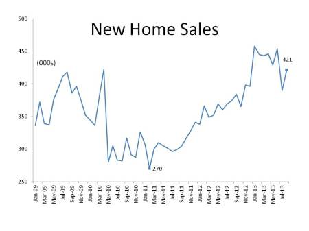 New Home Sales August