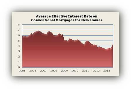 Rate E Aug13