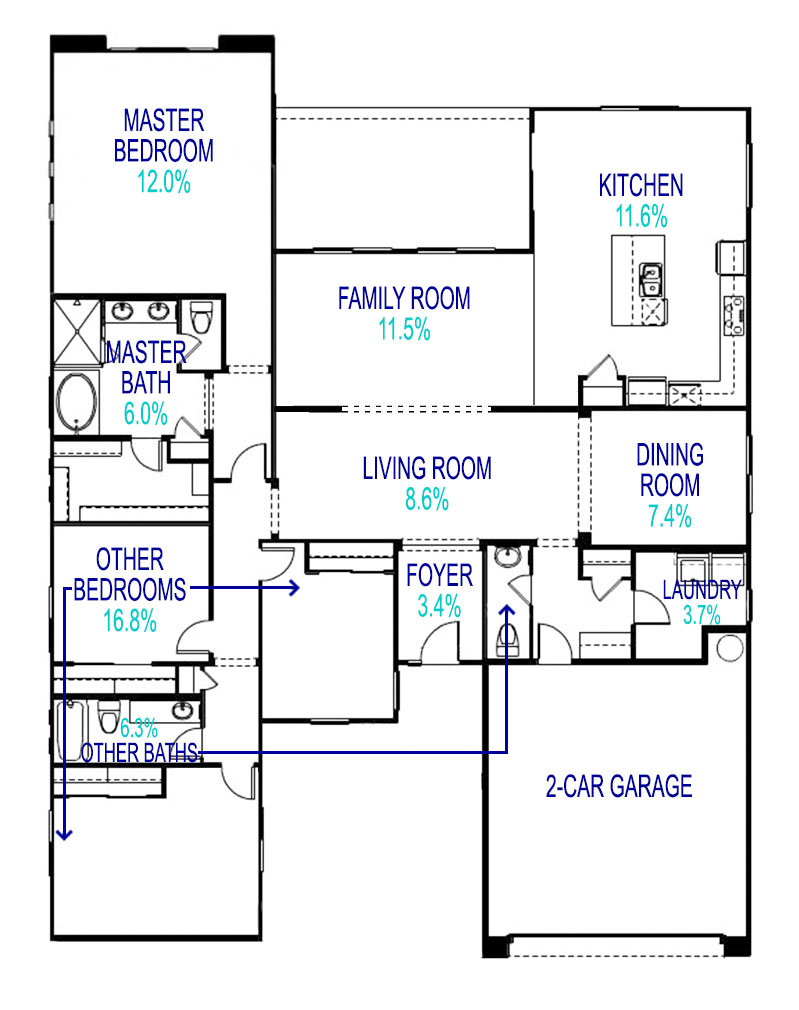 Top posts of 2013 spaces in new homes eye on housing for Typical house layout