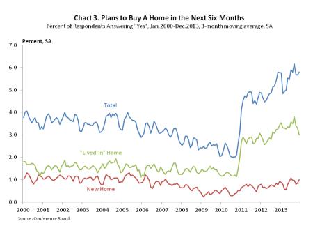 Chart_3