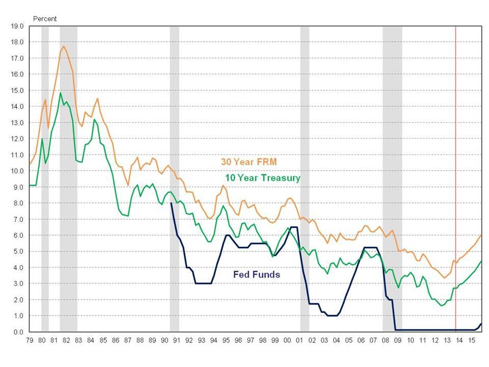 blog FOMC minutes 2014_01