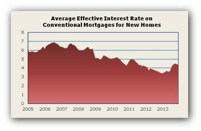 Eff Rate Dec13
