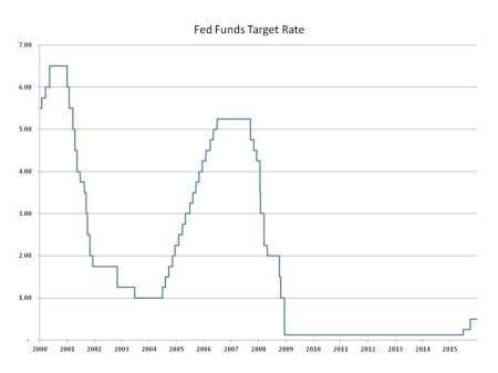 blog FOMC minutes 2014_05